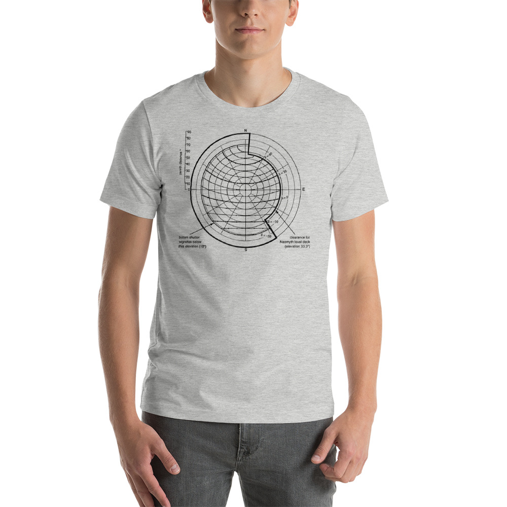 TSS Graphics Diagram Space Zenith BLACK mockup Front Mens Athletic Heather